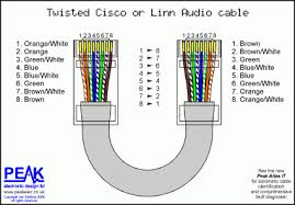 how to cat 6 wiring diagram wiring diagram schematics telephone cable wiring diagram nodasystech com