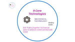 9 Core Technologies 9 Core Technologies By Destiny Smith On Prezi