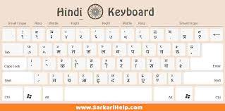 Kruti Dev Hindi Typing Keyboard Chart Pdf Www