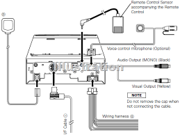 car stereo wiring diagram & hyundai car radio stereo audio wiring wiring diagram for car stereo with amplifier wiring kenwood radio wiring diagram stereo wiring diagrams audio on dvd navigation system harness circuit