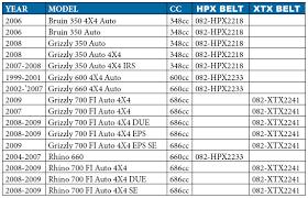Polaris Atv Drive Belt Chart Dayco Belt Sizes Belt Image And Picture