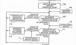 double element water heater thermostat wiring diagram elegant hot double element water heater thermostat wiring diagram elegant hot water heater wiring diagram tank schematic whirlpool