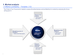 Download A Competitor Analysis Template | By Ex-Mckinsey Consultants