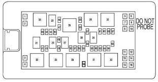 08 mustang fuse box product wiring diagrams \u2022 1970 ford mustang fuse box diagram 06 07 08 mustang fuse box diagram rh diagrams hissind com 08 mustang fuse box location