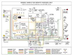 1957 plymouth car color wiring diagram classiccarwiring classiccarwiring sample color wiring diagram