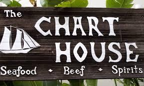 Best Restaurants In Waikiki Reviews Hawaii Revealed