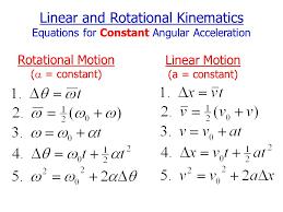 linear motion equation jennarocca