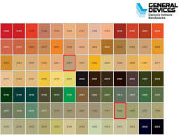 Federal Standard 595 Paint Spec To Purchase The Fed Std 595