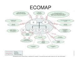 Ppt Sample Genogram And Ecomap Ecogram Powerpoint Presentation