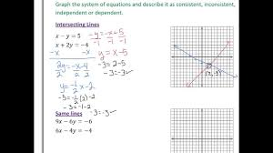 alg 2 lesson 3 1 solving systems of equations by graphing