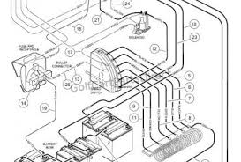 club car wiring diagram volt image wiring diagram for 48 volt club car golf cart the wiring diagram on 1998 club car