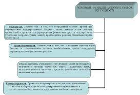 Наличноденежные классификация налогов по способу обложения  Курсовая работа на тему налоги и налоговая система