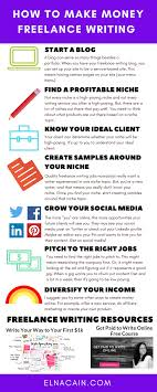 how to make money lance writing elna cain check out my infographic to help you plan this out please pin me too