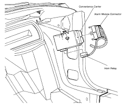 horn relay location for 1998 chevy cavalier