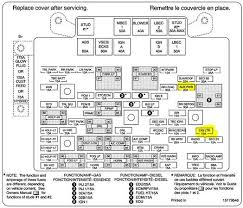 09 tahoe fuse box product wiring diagrams \u2022 2002 Chevy Tahoe Fuse Box Diagram at 2003 Tahoe Fuse Box Location