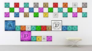 Kids Bedroom Wall Decor Alphabet Letter Initial Typography Kids Bedroom Wall Art Home