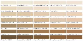 Almond Color Chart Pittsburgh Paints Pittsburgh Paint Colors Pittsburgh