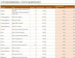Kitchen remodel cost calculator - Office Templates