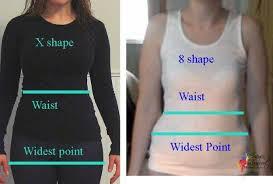 <b>Body</b> Shapes Explained - Figure <b>8</b> Shape - Inside Out <b>Style</b>
