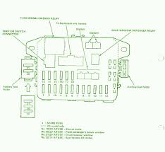 94 civic ex fuse box diagram 94 automotive wiring diagrams 1989 honda civic lx interior fuse box diagram