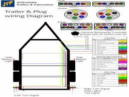 diagrams 795706 5 pin trailer connector wiring diagram trailer 7 pin trailer wiring diagram with brakes at 7 Pin Trailer Connector Wiring Diagram