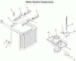 similiar ice cube to water diagram keywords ice cube to water diagram on scotsman ice machine wiring diagram