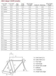 C60 Size Chart C60 Size Chart Full Carbon Road Bike Frame Cervlelo S5