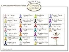 Cancer Ribbon Color Chart Www Bedowntowndaytona Com