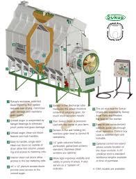 tech sukup stir ator wiring diagram 220 motor guide and tech sukup stir ator wiring diagram 220 motor images gallery sukup wiring diagram electrical wiring diagrams rh 36 phd medical faculty hamburg de