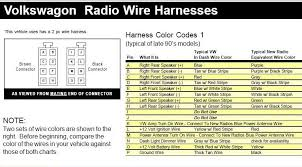 stereo wiring diagram volkswagen schematics and wiring diagrams volkswagen beetle stereo wiring diagram automotive