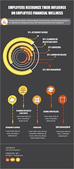 Visme Introduces New Infographic Templates For Non Profits