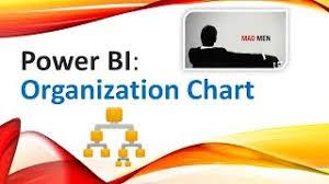 Kpi Chart By Akvelon Power Bi Custom Visuals Hierarchy Chart By Akvelon