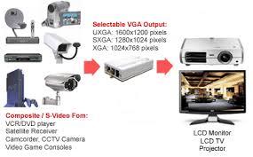 ultra composite video s video to vga converter scaler application diagram for composite video s video to vga converter scalar