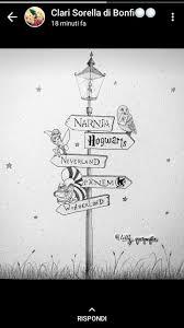 Pin Di Sweete Sugar Su Harry Potter Disegni A Matita Disegni Di