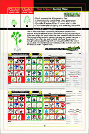 Garden Tracker The 20 Week Marijuana Journal Track Everything In Your