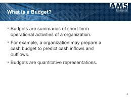Budgeting 101 For Nonprofits