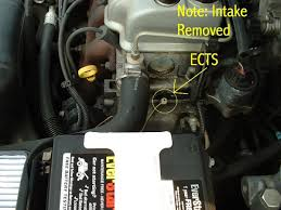 saturn s series questions where is the starter relay switch where is the starter relay switch located