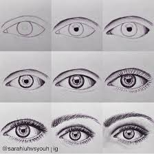 How To Draw Eyes Step By Step Facial Feature Drawing Resources Lessons Tes Teach