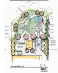 landscape architecture blueprints. Plain Architecture Rosamaria G Frangini Find This Pin And More On LANDSCAPE ARCHITECTURE  DRAWINGS  Intended Landscape Architecture Blueprints