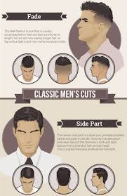 Great Clips Hairstyles For Men Classic Men Haircut Fade Sidepart Grooming Pinterest