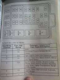2000 ford f150 fuse box diagram under dash ford f150 fuse box ford f150 fuse box extender 2000 ford f150 fuse box diagram under dash need a diagramlegend