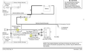 wiring diagram for fisher minute mount 1 the wiring diagram fisher minute mount 1 wiring diagram nilza wiring diagram