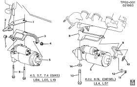 wiring diagram 1995 chevy diesel 2000 Camaro Starter Wire Diagram 84 Camaro Z28 Wiring-Diagram
