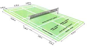 Картинки по запросу 1874- Запатентован корт для игры в большой теннис.