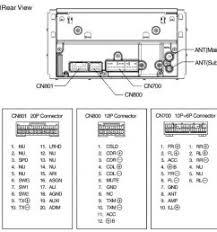 pioneer car stereo wiring harnes diagram panasonic wiring diagram schematic wiring diagrams panasonic fan wiring diagram panasonic car stereo wiring diagram detailed