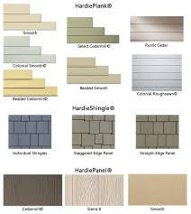 Hardie Plank Coverage Chart Hardie Plank Siding Contractor Hardipanel Superior Exterior