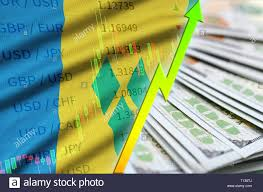Saint Vincent My Chart Saint Vincent And The Grenadines Flag And Chart Growing Us