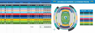 La Chargers Seating Chart Dirty Filthy Money Why The Chargers Are Not Meeting