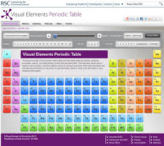 1039 best Periodic Tables / Taules Periòdiques images on Pinterest ...