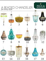 medium size of light types of chandeliers styles with amazing and impressive images about lighting on